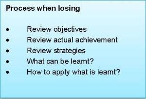 Process when losing